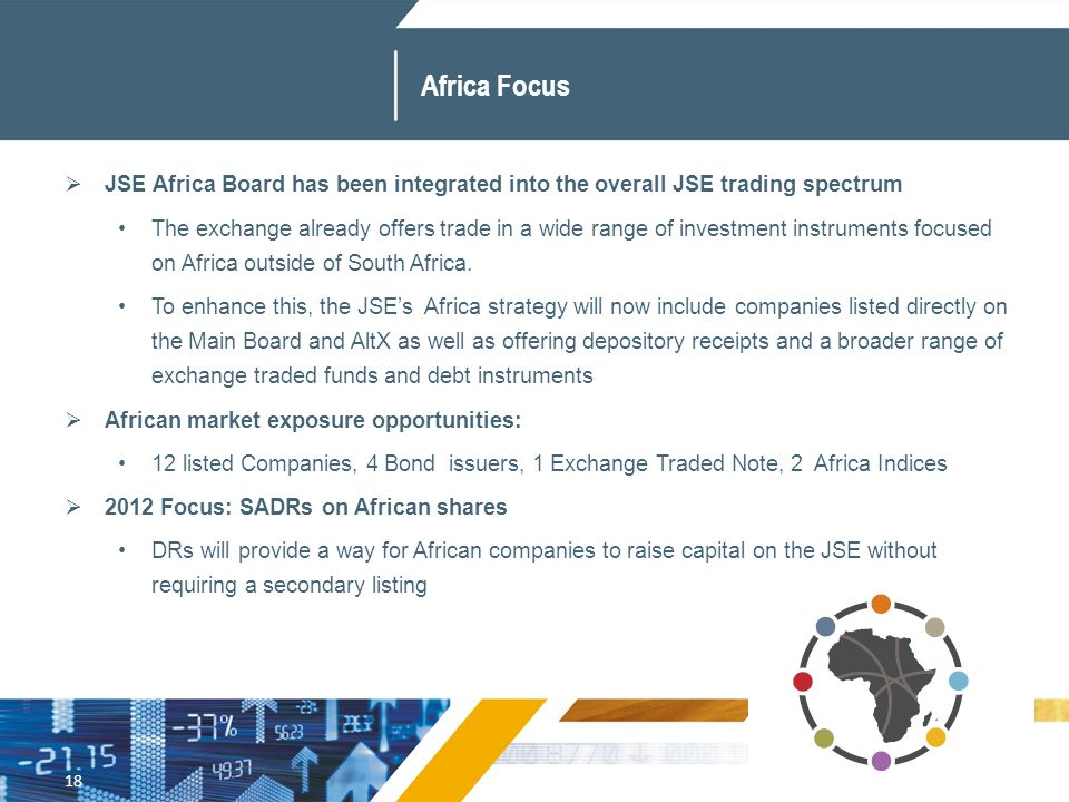 18 Africa Focus  JSE Africa Board has been integrated into the overall JSE trading spectrum The exchange already offers trade in a wide range of investment instruments focused on Africa outside of South Africa.