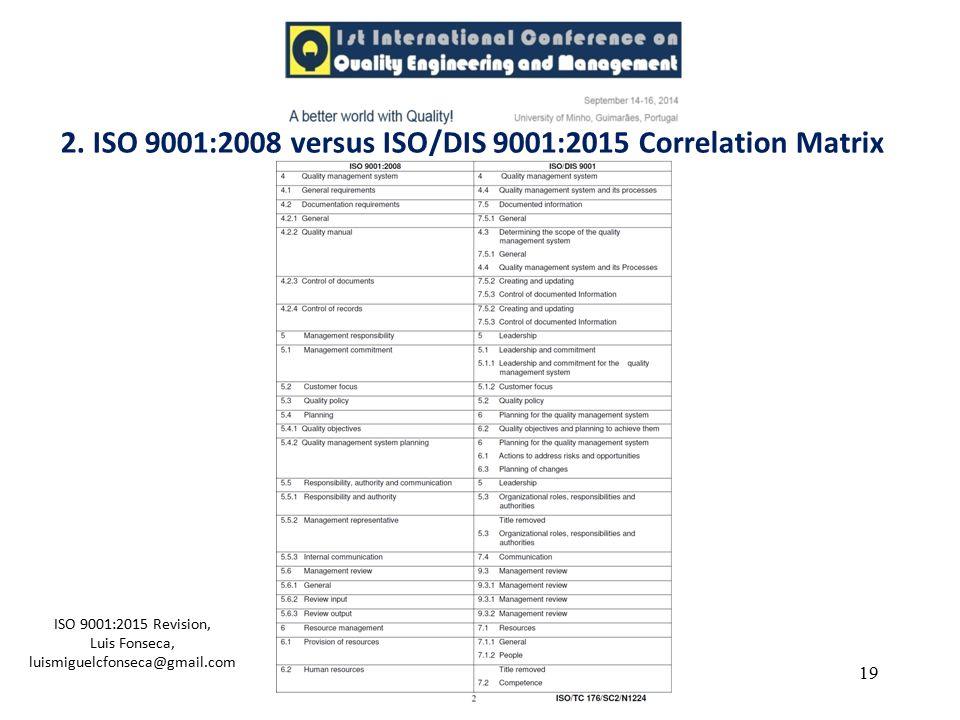 2. ISO 9001:2008 versus ISO/DIS 9001:2015 Correlation Matrix 19 ISO 9001:2015 Revision, Luis Fonseca, luismiguelcfonseca@gmail.com