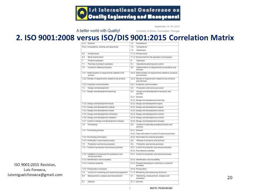 2. ISO 9001:2008 versus ISO/DIS 9001:2015 Correlation Matrix 20 ISO 9001:2015 Revision, Luis Fonseca, luismiguelcfonseca@gmail.com