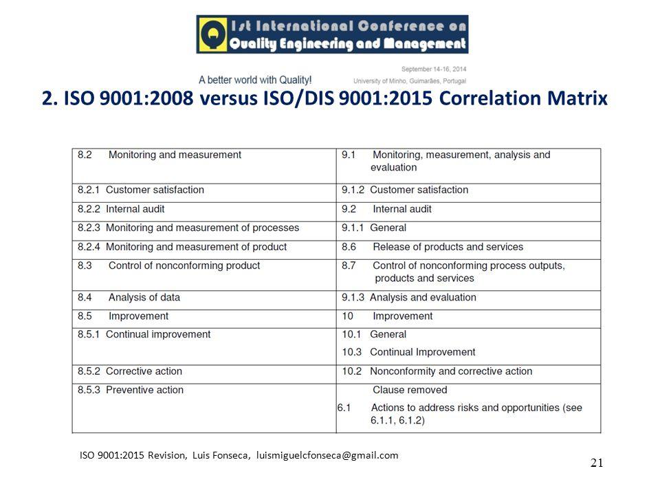 2. ISO 9001:2008 versus ISO/DIS 9001:2015 Correlation Matrix 21 ISO 9001:2015 Revision, Luis Fonseca, luismiguelcfonseca@gmail.com