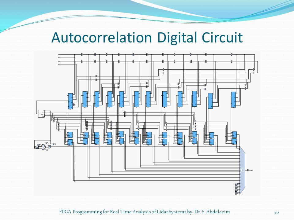 Autocorrelation Digital Circuit 22 FPGA Programming for Real Time Analysis of Lidar Systems by: Dr. S. Abdelazim