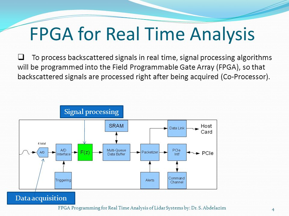  To process backscattered signals in real time, signal processing algorithms will be programmed into the Field Programmable Gate Array (FPGA), so tha