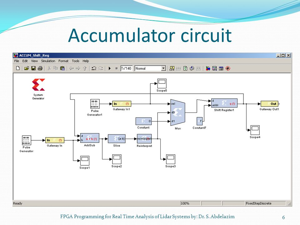 Arithmetic Operations and Logic Circuits Arithmetic calculations using hardware binary bits require special attention to data width change.