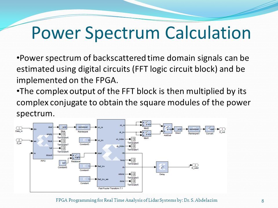 Power Spectrum Calculation FPGA Programming for Real Time Analysis of Lidar Systems by: Dr. S. Abdelazim 8 Power spectrum of backscattered time domain