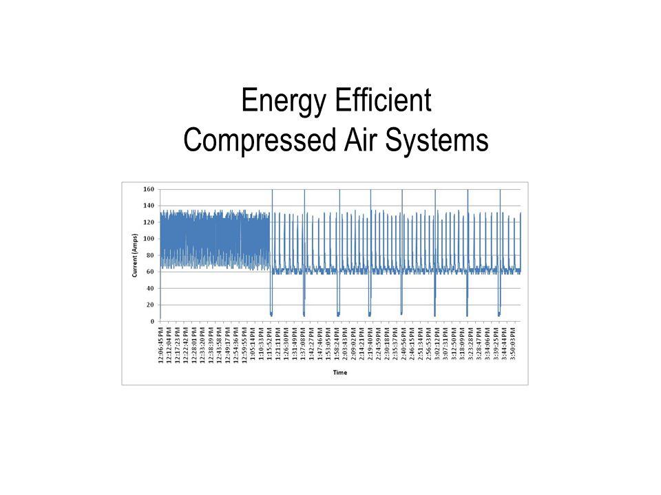 Compressed Air Fundamentals  V = volume flow rate   P = pressure rise  Eff = efficiencies of compressor, motor, and control  dW elec = ∫V dP / [Eff compressor Eff motor Eff control ] Internal cooling decreases electrical power