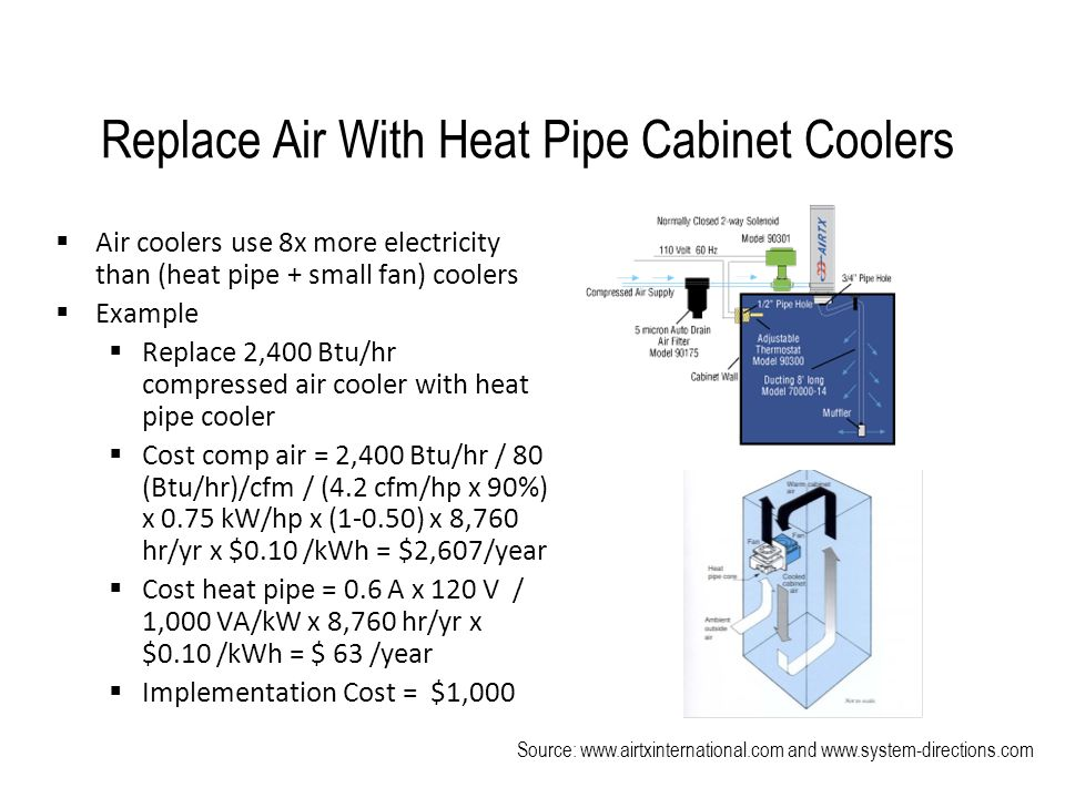 Replace Air With Heat Pipe Cabinet Coolers  Air coolers use 8x more electricity than (heat pipe + small fan) coolers  Example  Replace 2,400 Btu/hr