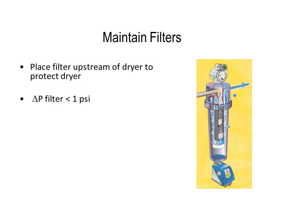 Maintain Filters Place filter upstream of dryer to protect dryer  P filter < 1 psi