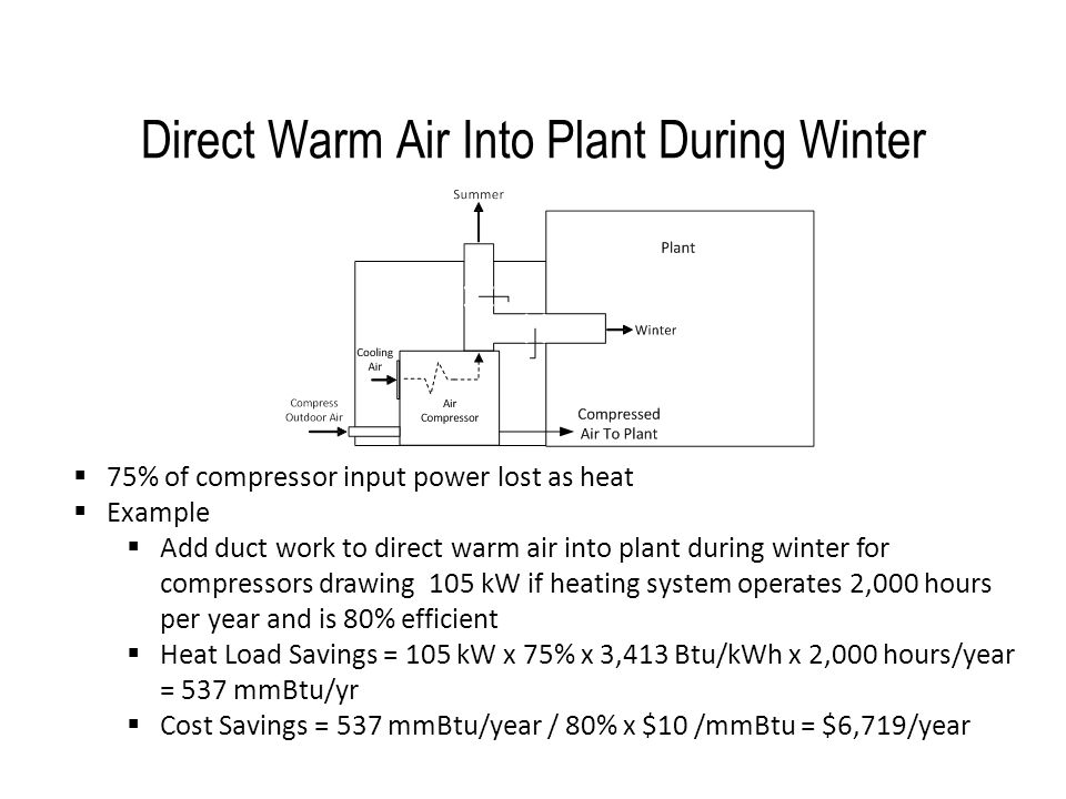 Direct Warm Air Into Plant During Winter  75% of compressor input power lost as heat  Example  Add duct work to direct warm air into plant during w