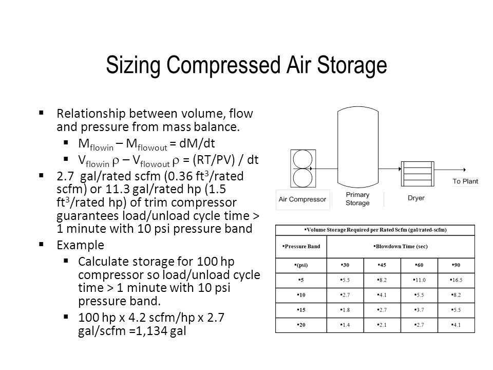 Sizing Compressed Air Storage  Relationship between volume, flow and pressure from mass balance.  M flowin – M flowout = dM/dt  V flowin  – V flow