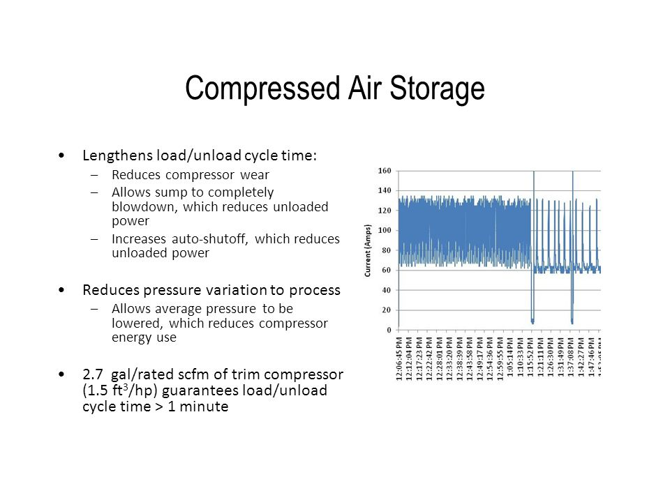 Compressed Air Storage Lengthens load/unload cycle time: –Reduces compressor wear –Allows sump to completely blowdown, which reduces unloaded power –I