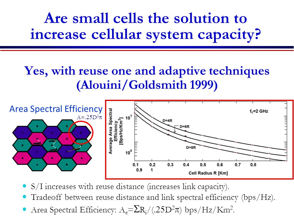 Are small cells the solution to increase cellular system capacity.
