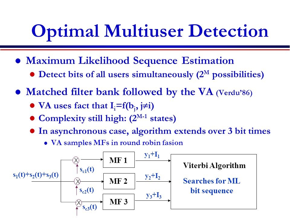 Optimal Multiuser Detection Maximum Likelihood Sequence Estimation Detect bits of all users simultaneously (2 M possibilities) Matched filter bank followed by the VA (Verdu'86) VA uses fact that I i =f(b j, j  i) Complexity still high: (2 M-1 states) In asynchronous case, algorithm extends over 3 bit times l VA samples MFs in round robin fasion MF 3 MF 1 MF 2 Viterbi Algorithm Searches for ML bit sequence s 1 (t)+s 2 (t)+s 3 (t) y 1 +I 1 y 2 +I 2 y 3 +I 3 X X X s c3 (t) s c2 (t) s c1 (t)