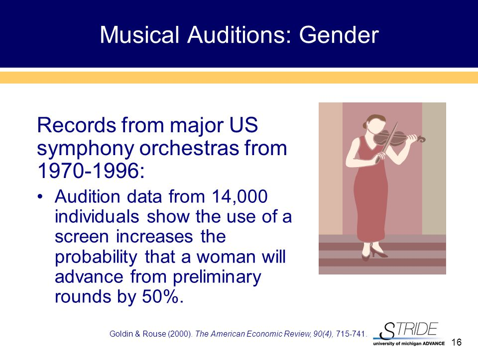 16 Musical Auditions: Gender Records from major US symphony orchestras from 1970-1996: Goldin & Rouse (2000).