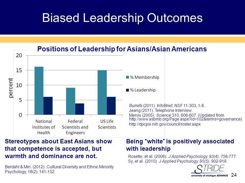 24 Biased Leadership Outcomes Burrelli (2011). InfoBrief, NSF 11-303, 1-8.