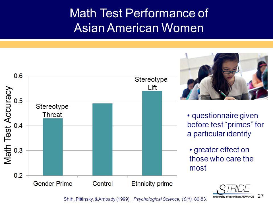 27 Math Test Performance of Asian American Women Shih, Pittinsky, & Ambady (1999).
