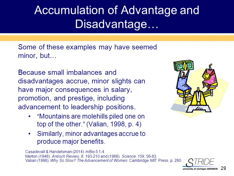 29 Accumulation of Advantage and Disadvantage… Some of these examples may have seemed minor, but… Because small imbalances and disadvantages accrue, minor slights can have major consequences in salary, promotion, and prestige, including advancement to leadership positions.