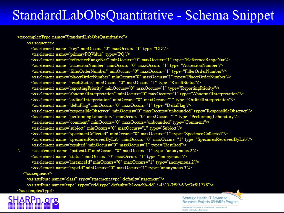 StandardLabObsQuantitative - Schema Snippet \