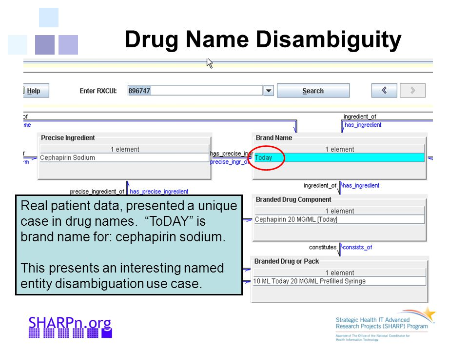Drug Name Disambiguity Real patient data, presented a unique case in drug names.