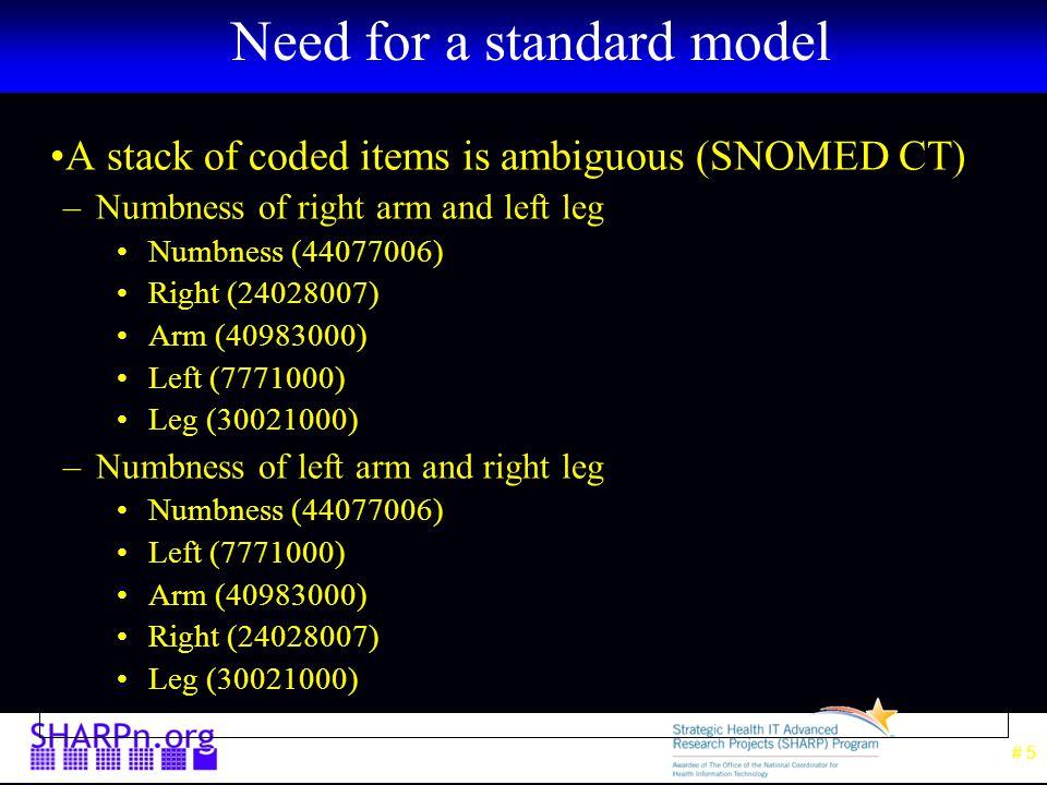 # 16 Compiler CE Source File CE Translator In Memory Form HTML SMArt RDF.