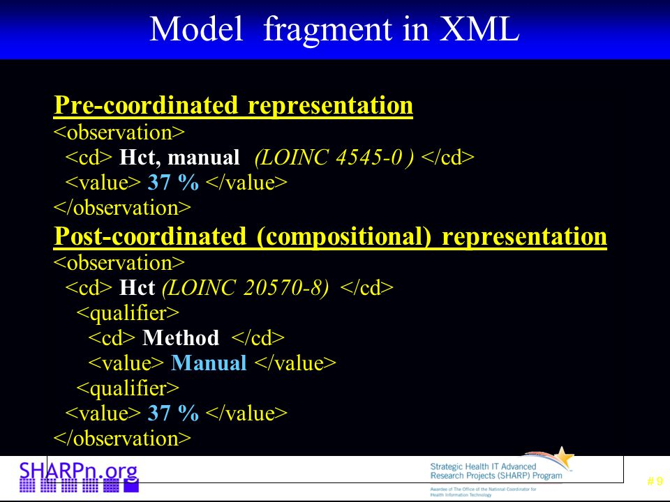 # 9 Model fragment in XML Pre-coordinated representation Hct, manual (LOINC 4545-0 ) 37 % Post-coordinated (compositional) representation Hct (LOINC 20570-8) Method Manual 37 %