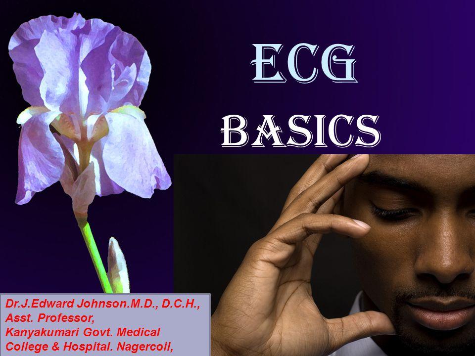 Method of ECG interpretation Cont.