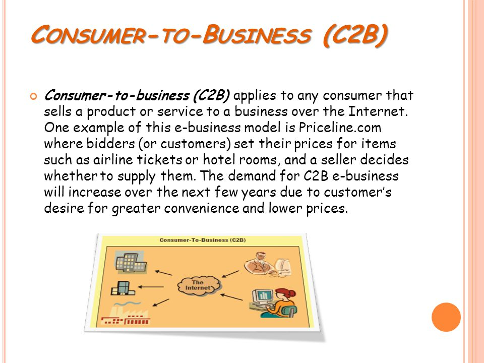 C ONSUMER - TO -B USINESS (C2B) Consumer-to-business (C2B) applies to any consumer that sells a product or service to a business over the Internet.