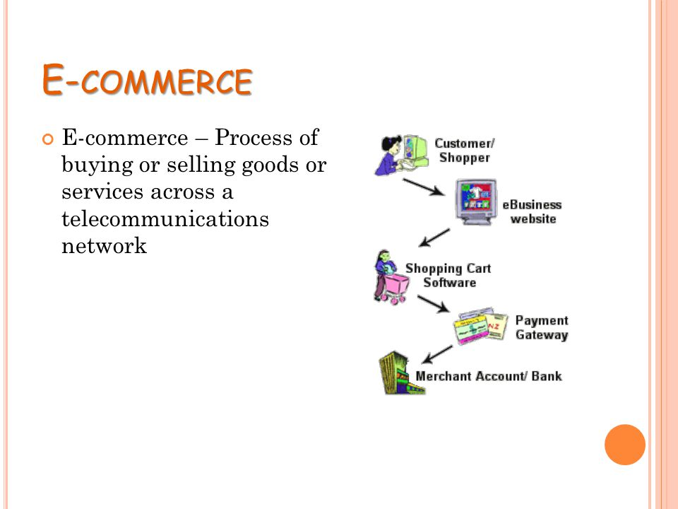 E- COMMERCE E-commerce – Process of buying or selling goods or services across a telecommunications network