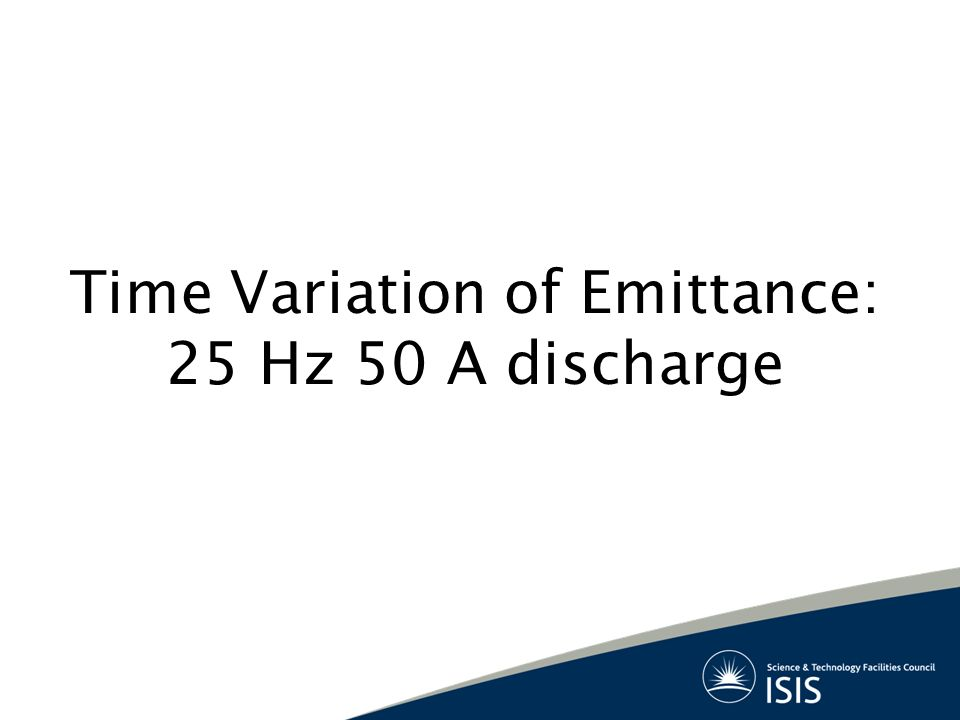 Time Variation of Emittance: 25 Hz 50 A discharge