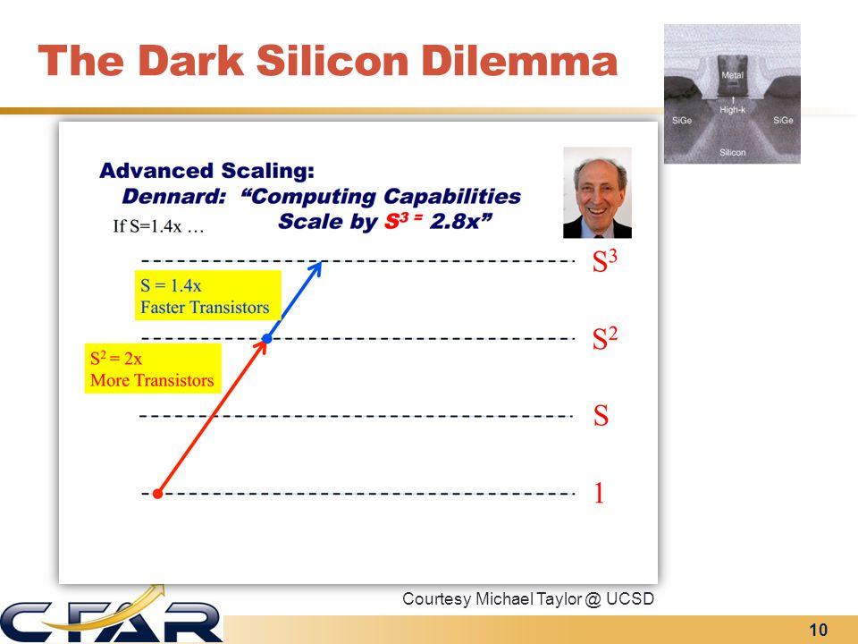 The Dark Silicon Dilemma 10 Courtesy Michael Taylor @ UCSD