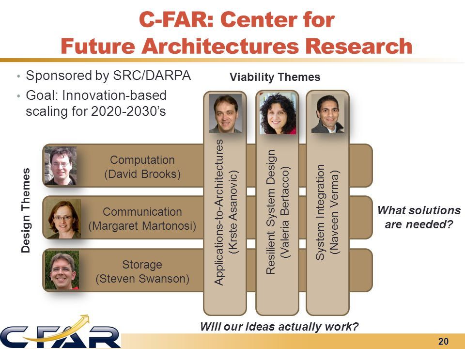 C-FAR: Center for Future Architectures Research 20 Communication (Margaret Martonosi) Computation (David Brooks) Storage (Steven Swanson) Design Themes Applications-to-Architectures (Krste Asanovic) Resilient System Design (Valeria Bertacco) System Integration (Naveen Verma) Viability Themes What solutions are needed.
