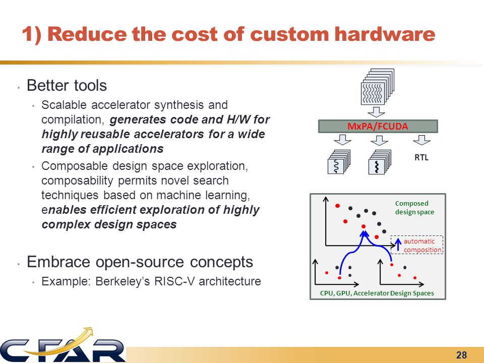 1) Reduce the cost of custom hardware Better tools Scalable accelerator synthesis and compilation, generates code and H/W for highly reusable accelera