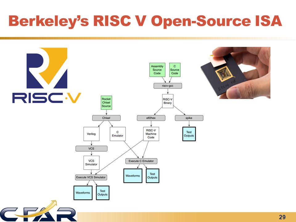 Berkeley's RISC V Open-Source ISA 29