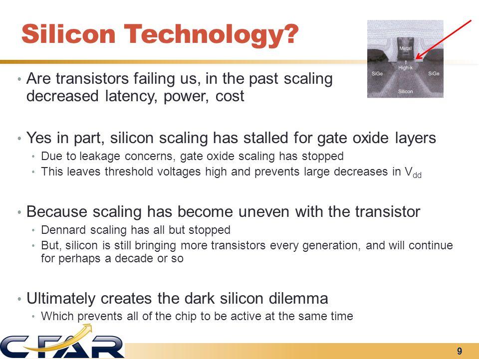 Silicon Technology.
