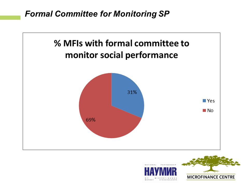 Formal Committee for Monitoring SP