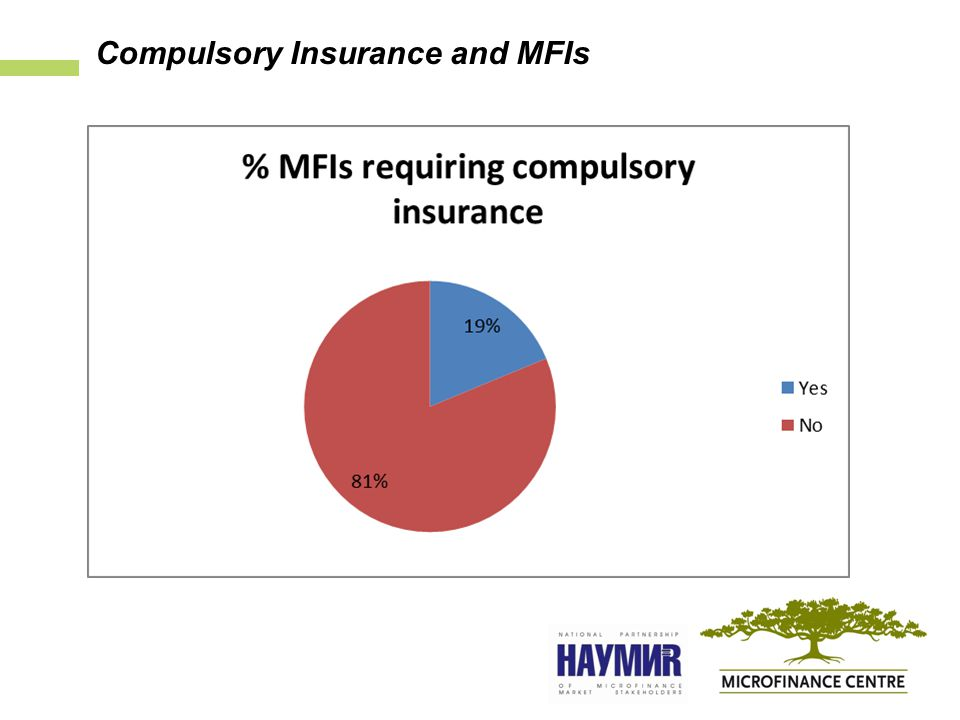 Compulsory Insurance and MFIs