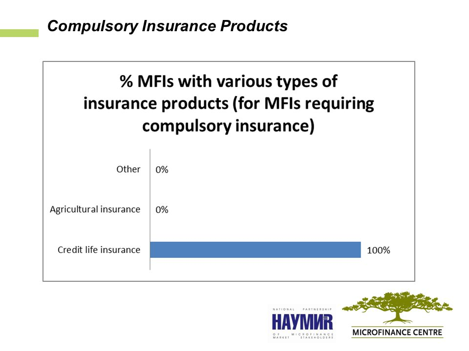 Compulsory Insurance Products