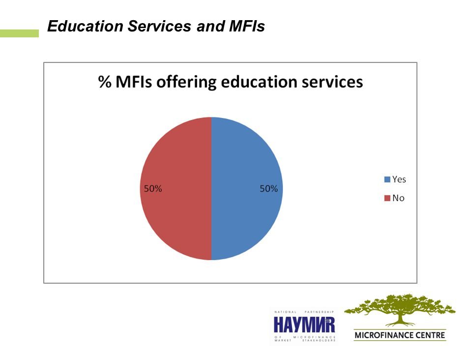 Education Services and MFIs