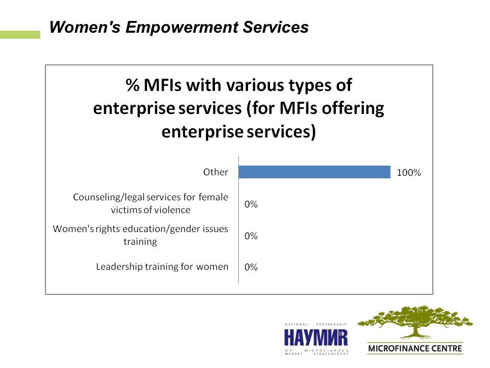 Women s Empowerment Services
