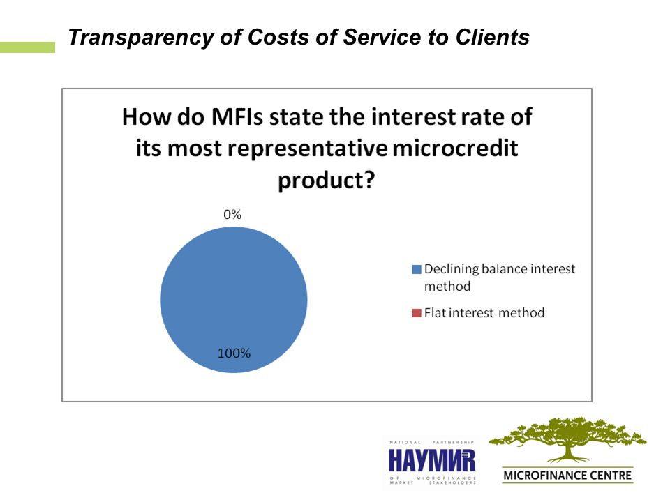 Transparency of Costs of Service to Clients