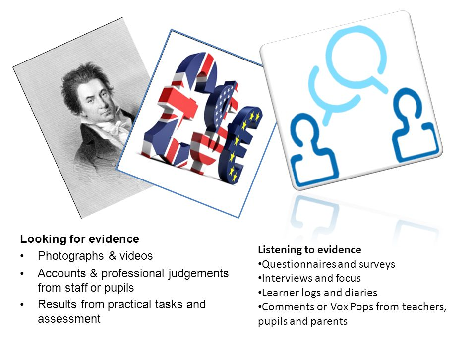 Looking for evidence Photographs & videos Accounts & professional judgements from staff or pupils Results from practical tasks and assessment Listening to evidence Questionnaires and surveys Interviews and focus Learner logs and diaries Comments or Vox Pops from teachers, pupils and parents