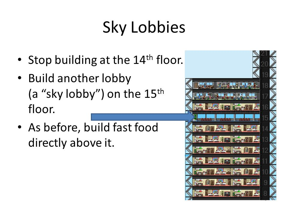 "Sky Lobbies Stop building at the 14 th floor. Build another lobby (a ""sky lobby"") on the 15 th floor. As before, build fast food directly above it."