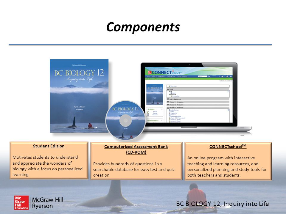 BC BIOLOGY 12, Inquiry into Life Components CONNECTschool TM An online program with interactive teaching and learning resources, and personalized plan