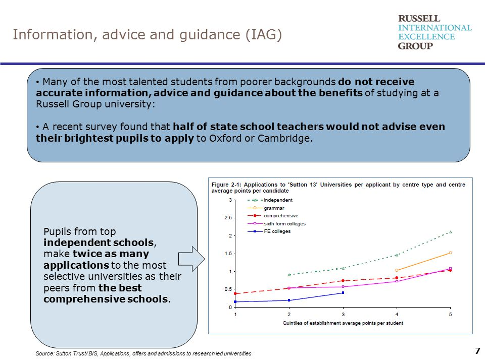 Information, advice and guidance (IAG) Many of the most talented students from poorer backgrounds do not receive accurate information, advice and guid