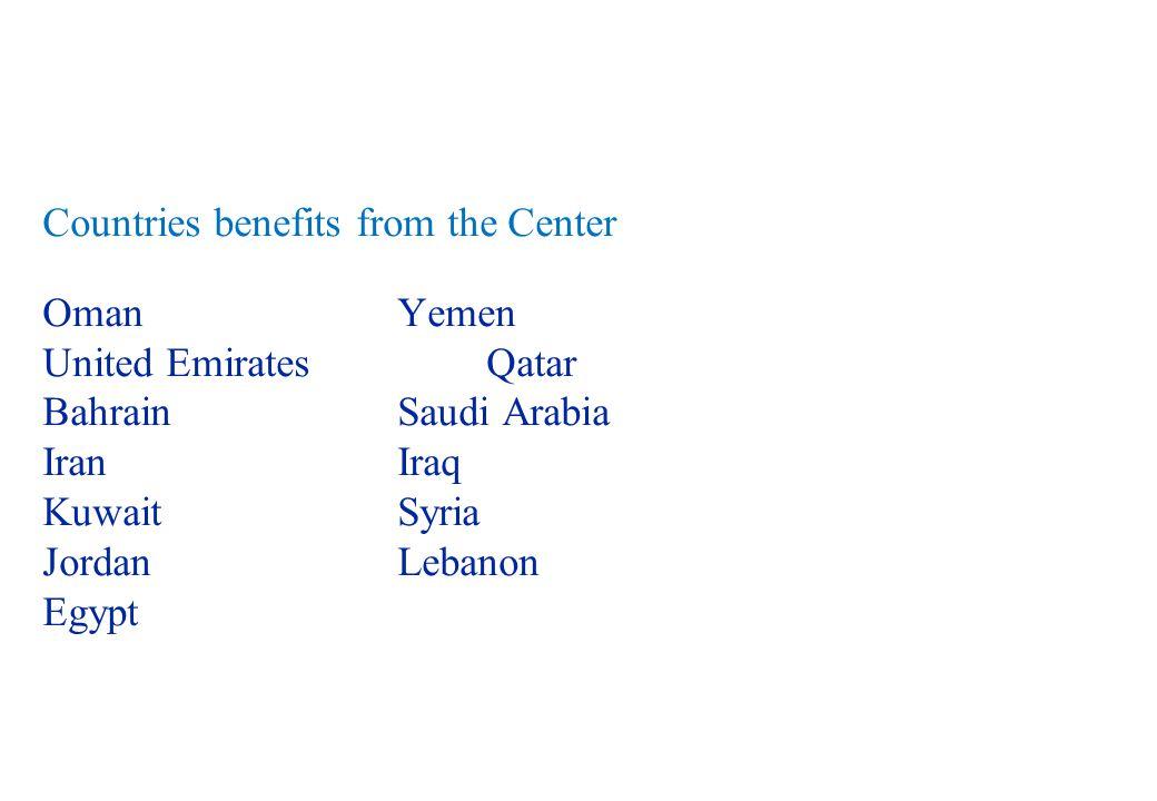Countries benefits from the Center OmanYemen United EmiratesQatar BahrainSaudi Arabia IranIraq KuwaitSyria JordanLebanon Egypt