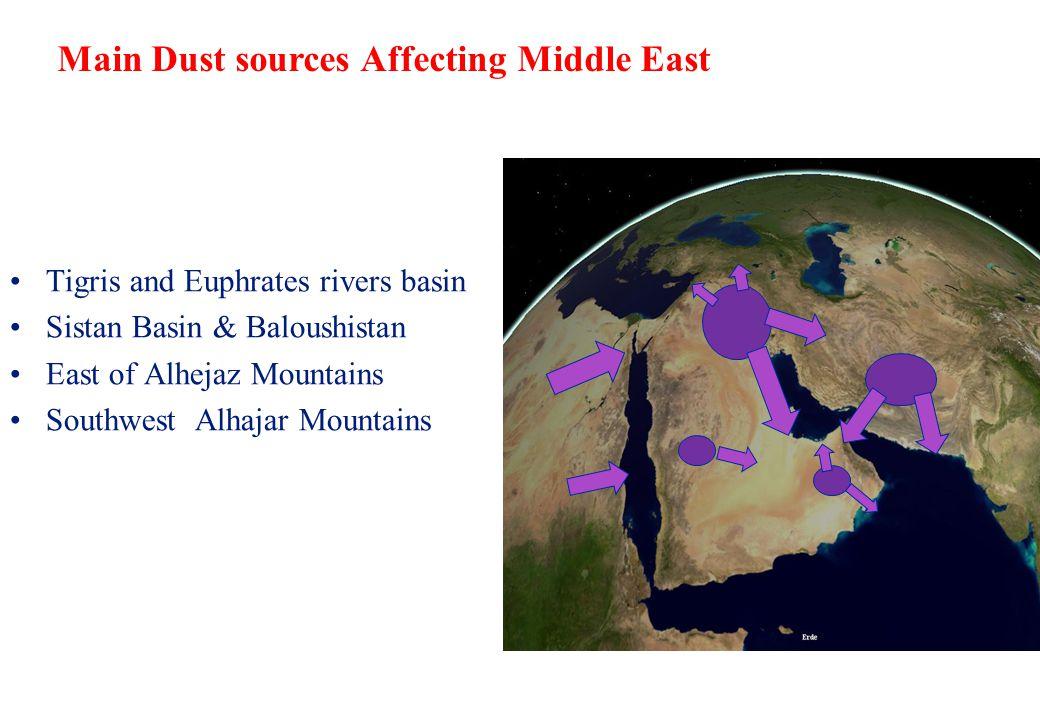 Main Dust sources Affecting Middle East Tigris and Euphrates rivers basin Sistan Basin & Baloushistan East of Alhejaz Mountains Southwest Alhajar Mountains