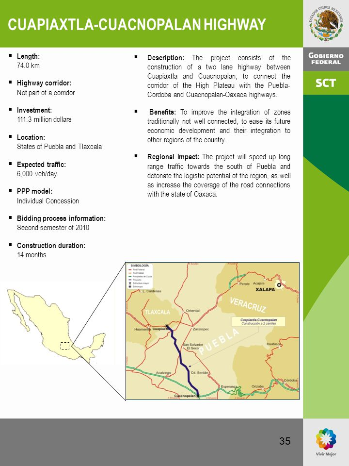 35 CUAPIAXTLA-CUACNOPALAN HIGHWAY  Description: The project consists of the construction of a two lane highway between Cuapiaxtla and Cuacnopalan, to
