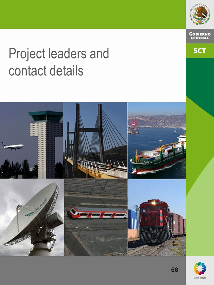 66 Project leaders and contact details