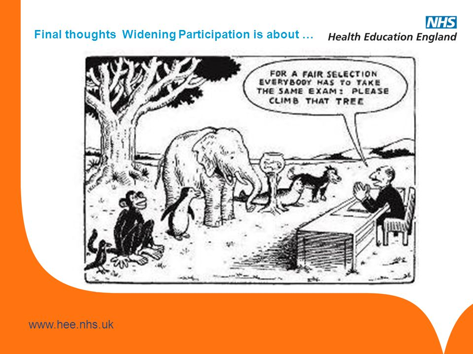www.hee.nhs.uk Final thoughts Widening Participation is about …