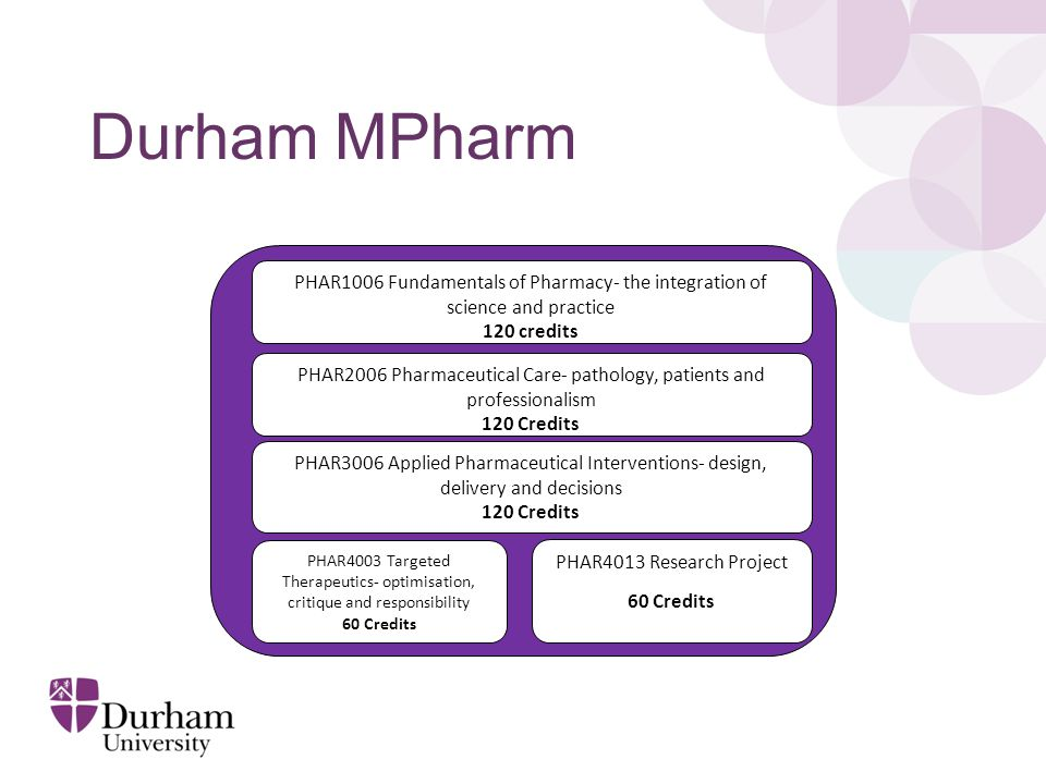 Durham MPharm PHAR1006 Fundamentals of Pharmacy- the integration of science and practice 120 credits PHAR2006 Pharmaceutical Care- pathology, patients