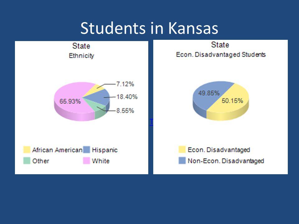 Students in Kansas Text Version
